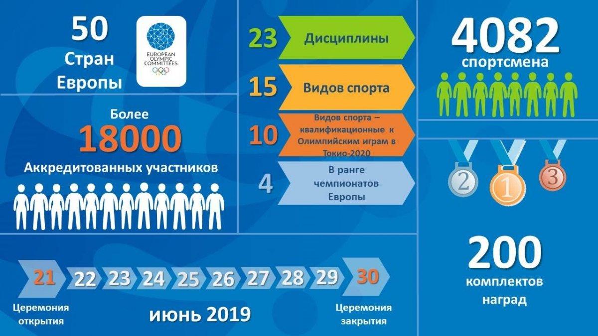 Болеем за наших: Два спортсмена из Дружковки выступят на Вторых Европейских играх в Минске , фото-3
