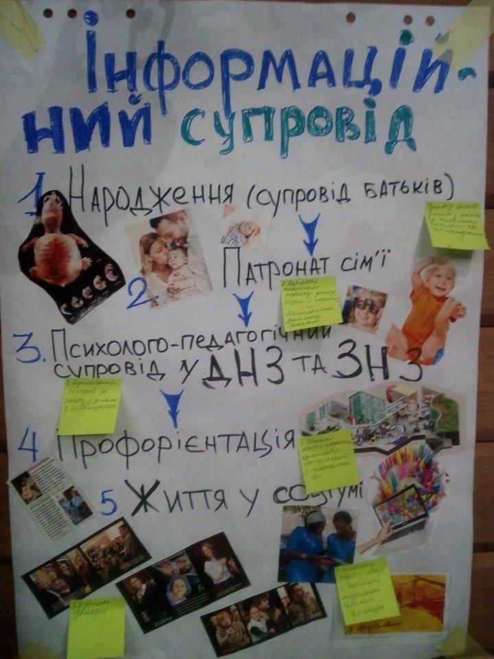 В Дружківці громадські активісти оцінили доступність соцгуртожитку для дітей-сиріт (ФОТО), фото-2