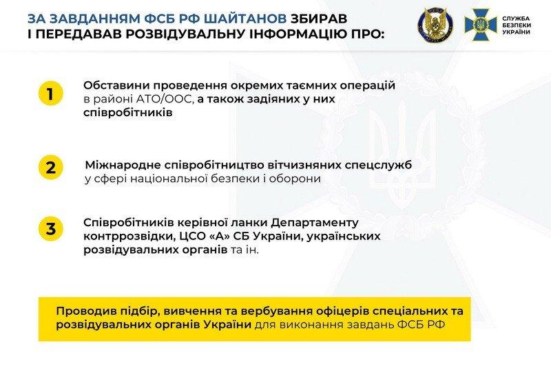 BILD: арест генерала Шайтанова СБУ - сильный удар по путинской террористической сети в Европе, фото-5