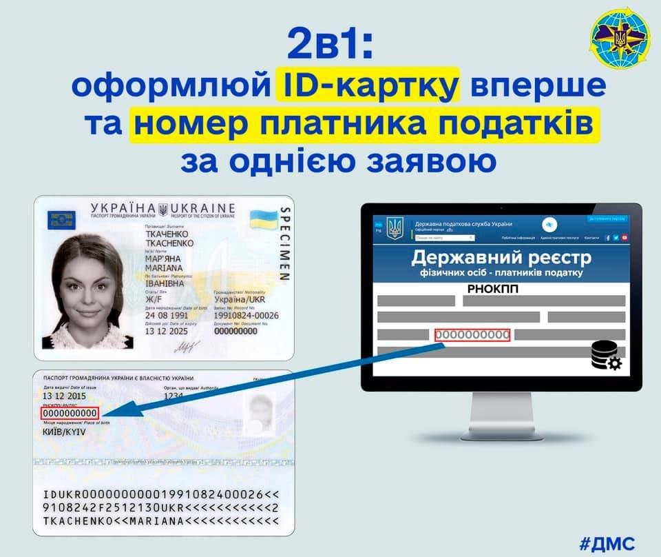 В Дружківському ЦНАПі відтепер можна одночасно оформити перший паспорт громадянина Україна у формі ID-картки та номер платника податків, фото-1
