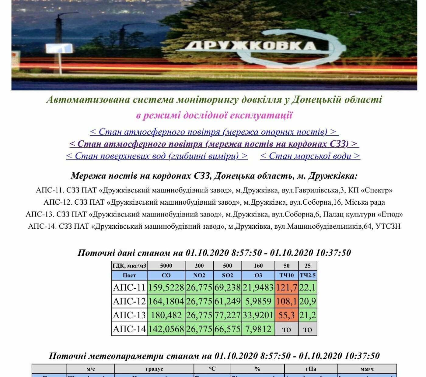 Дружковку та інші міста Донецької області накрила пилова буря, фото-2
